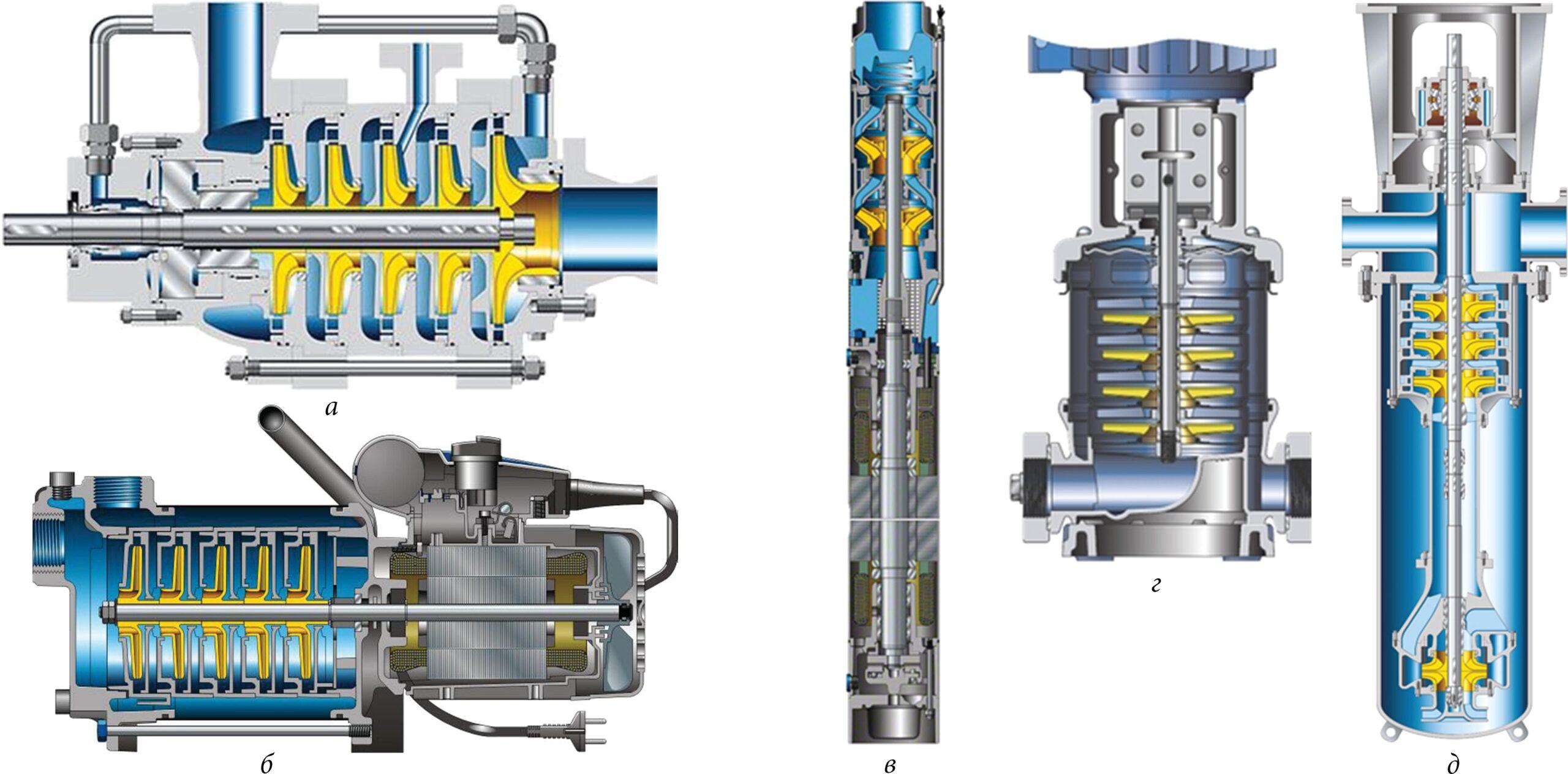 Устройство многоступенчатых центробежных насосов и насосных агрегатов