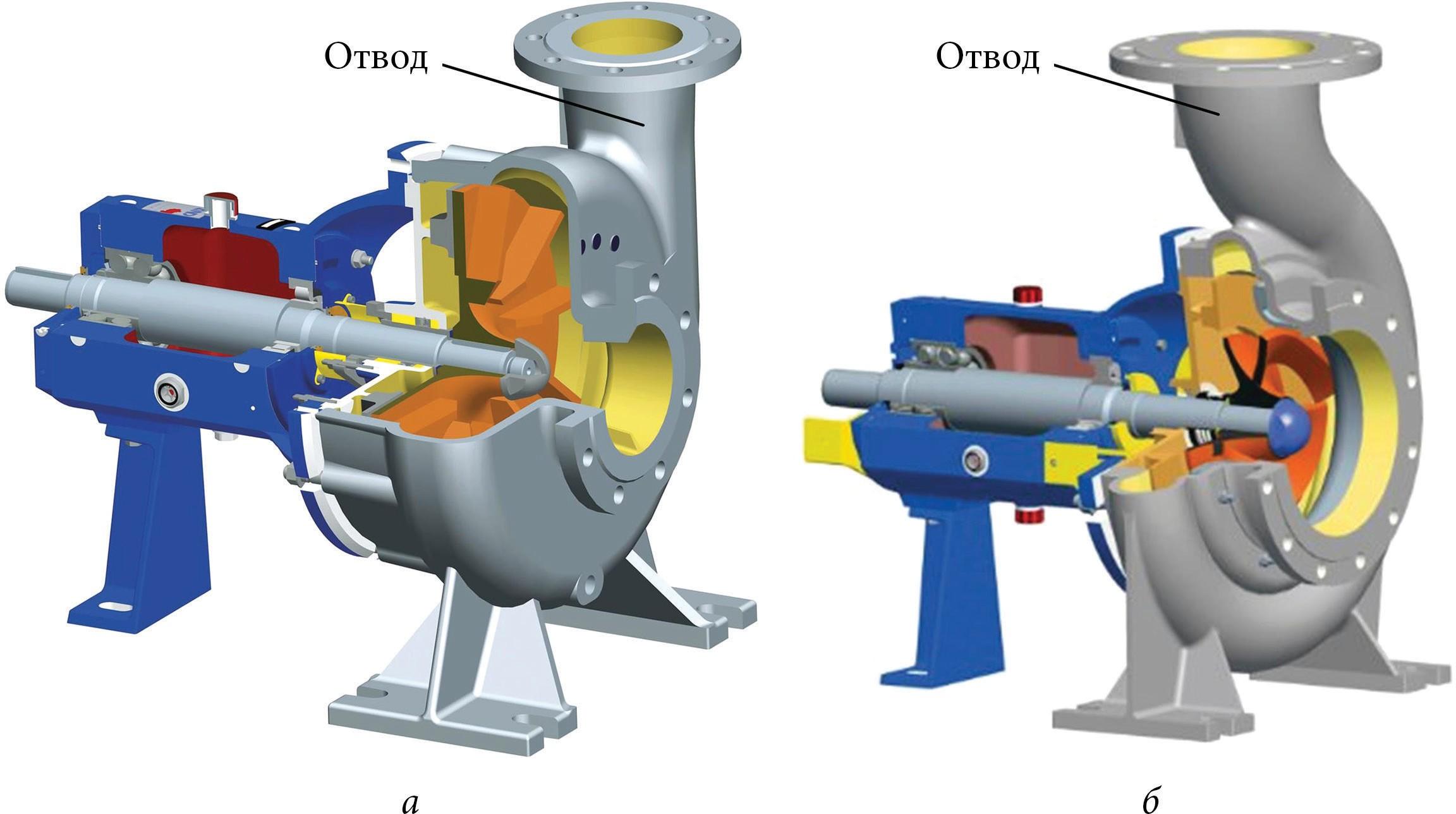 Устройство отводов центробежных насосов