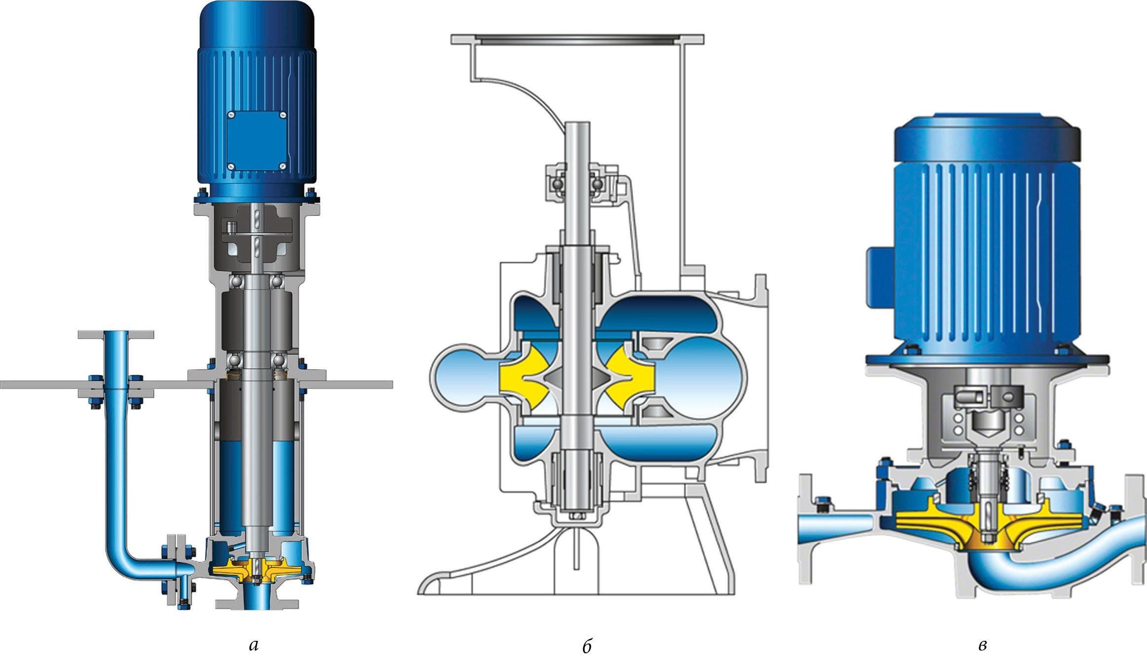 Устройство вертикальных центробежных насосов и насосных агрегатов
