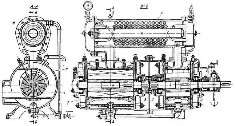 Вид центробежного компрессора