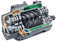 Вид ротационного винтового компрессора