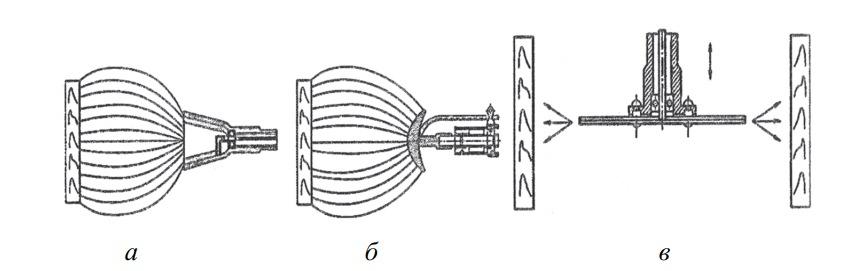 виды электромеханических распылителей