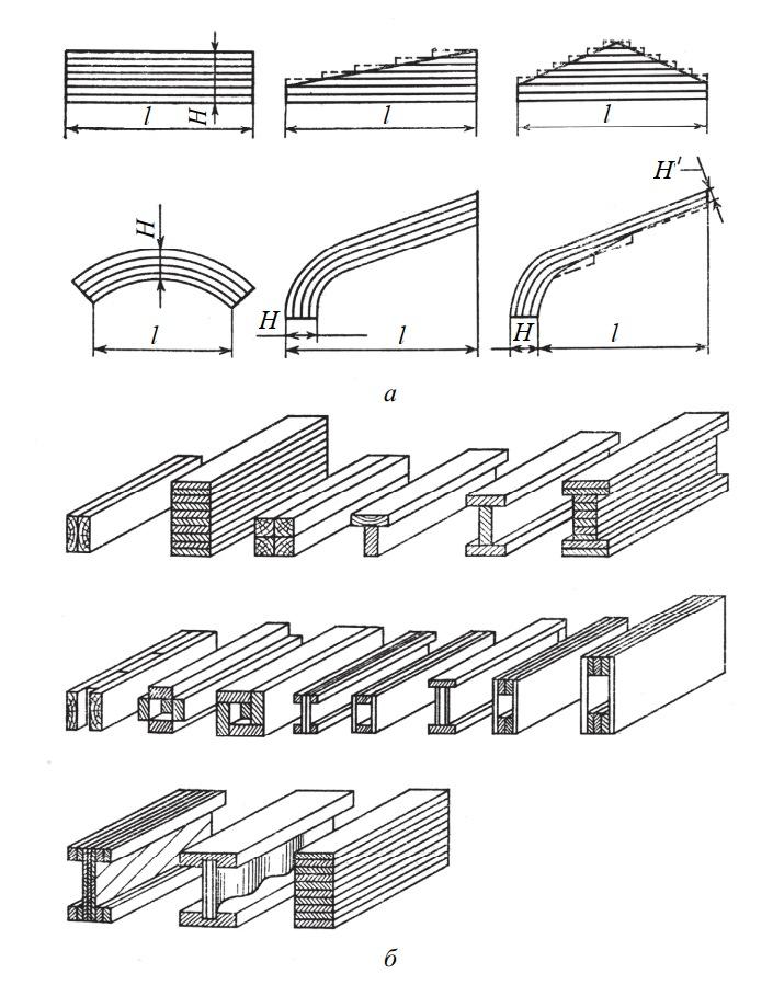 Виды клееных строительных конструкций из древесины