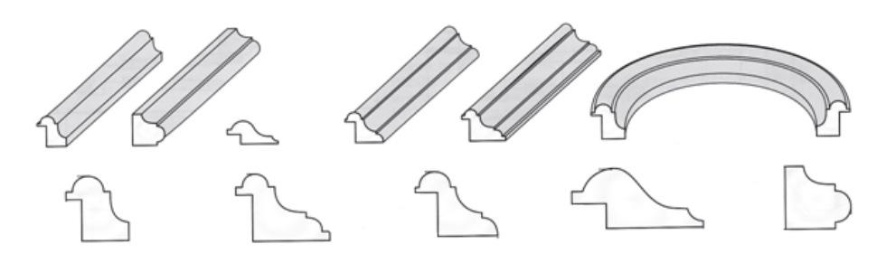 Виды профилей при обработке на фрезерных станках