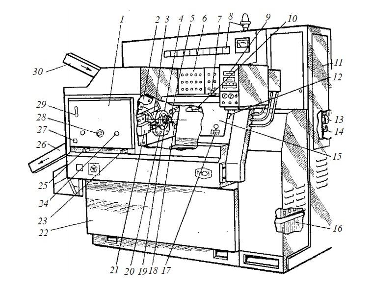 Внутришлифовальный автомат с базированием заготовки на неподвижных опорах и приводом от магнитного патрона