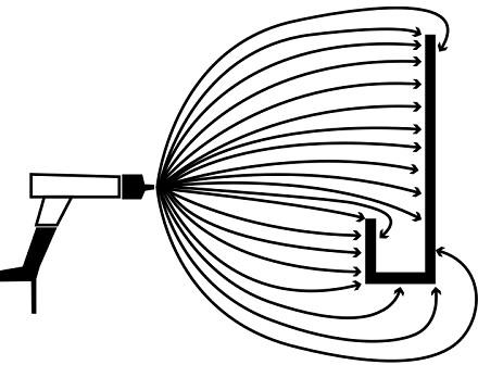 Замкнутый токопроводящий контур