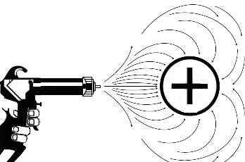 Заряженные частицы ЛКМ
